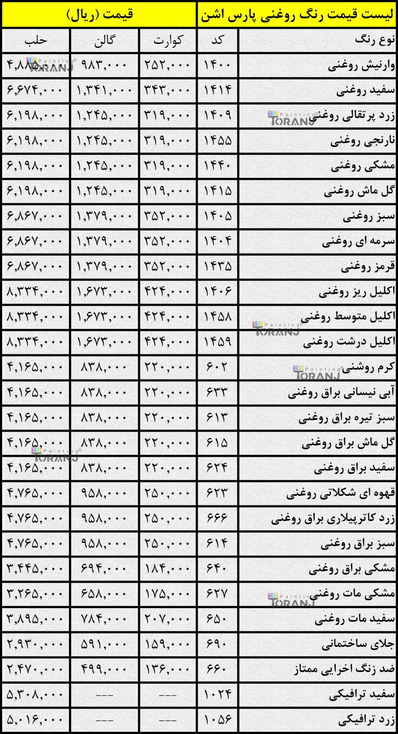 لیست قیمت رنگ پارس اشن