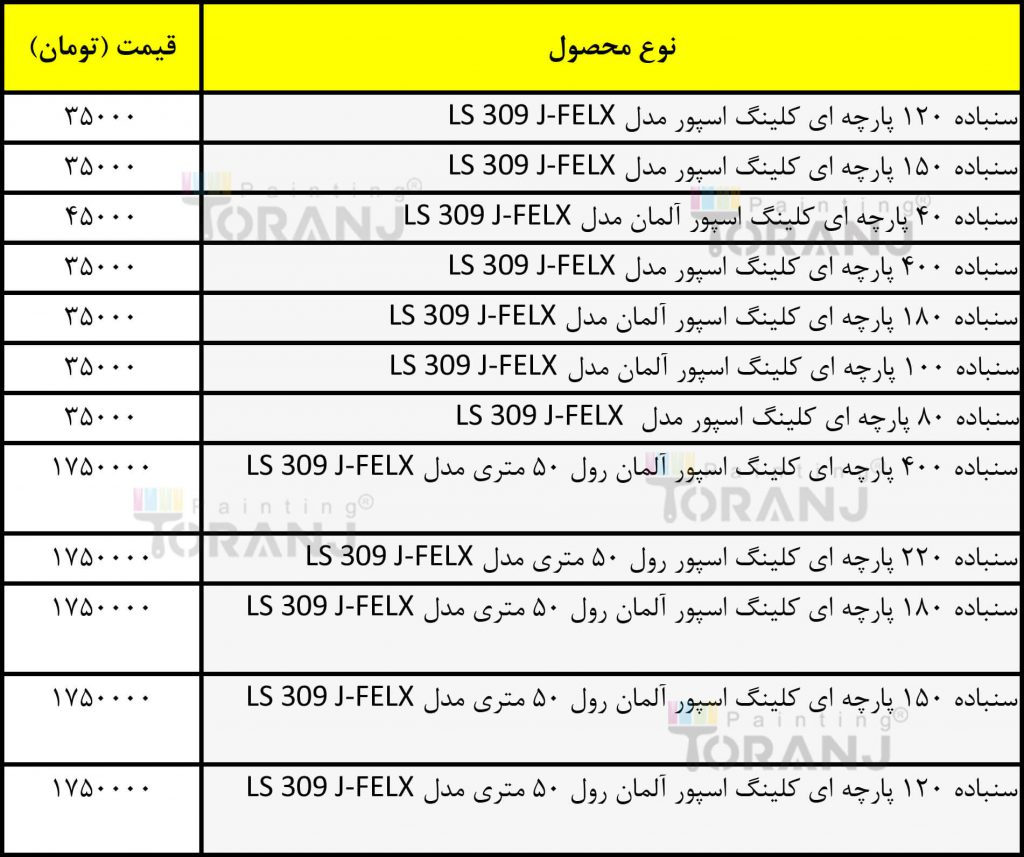 لیست قیمت سنباده اسپور